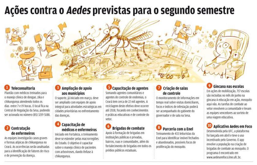 Governo premiará cidades que se destaquem contra o Aedes aegypti